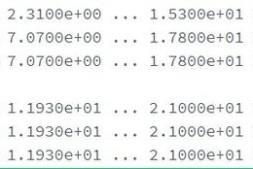 机器学习笔记-20行代码实现房价预测